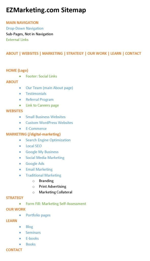 Example sitemap