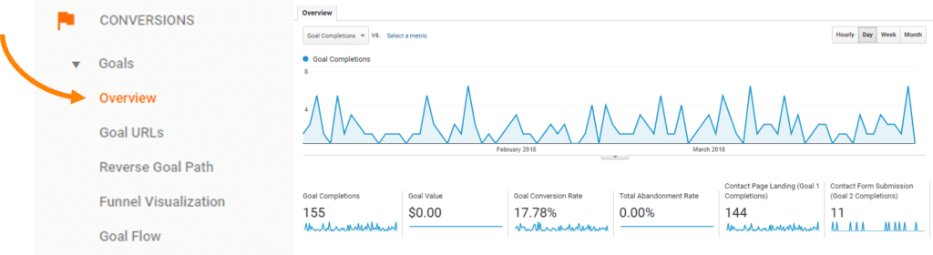 Google-Analytics-conversion-report